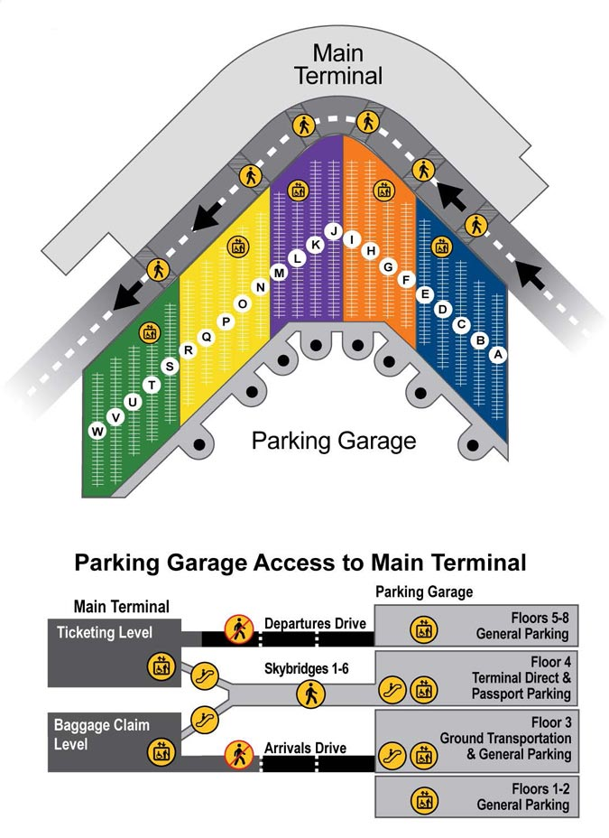 Parking Garage image for SEA-TAC Airport