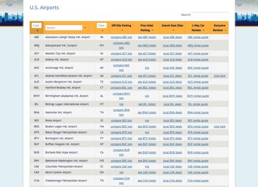 AirportParkingHelper.com All Airports page